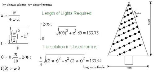 formula-xmas-tree (1)